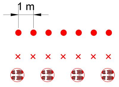 Aménagements spécifiques COVID-19